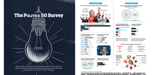 Politico Survey Graphic