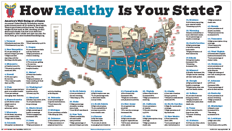 AARP Health Map